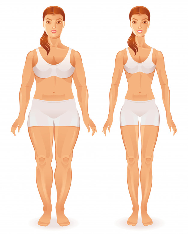 Лишний вес: причины, осложнения, необходимость лечения